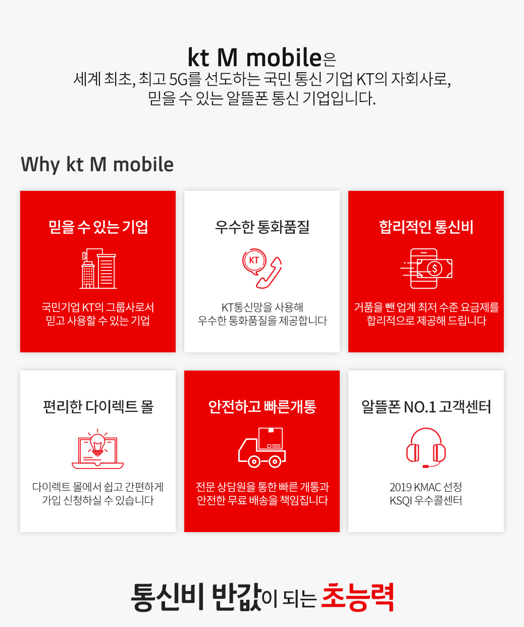 Why kt M mobile